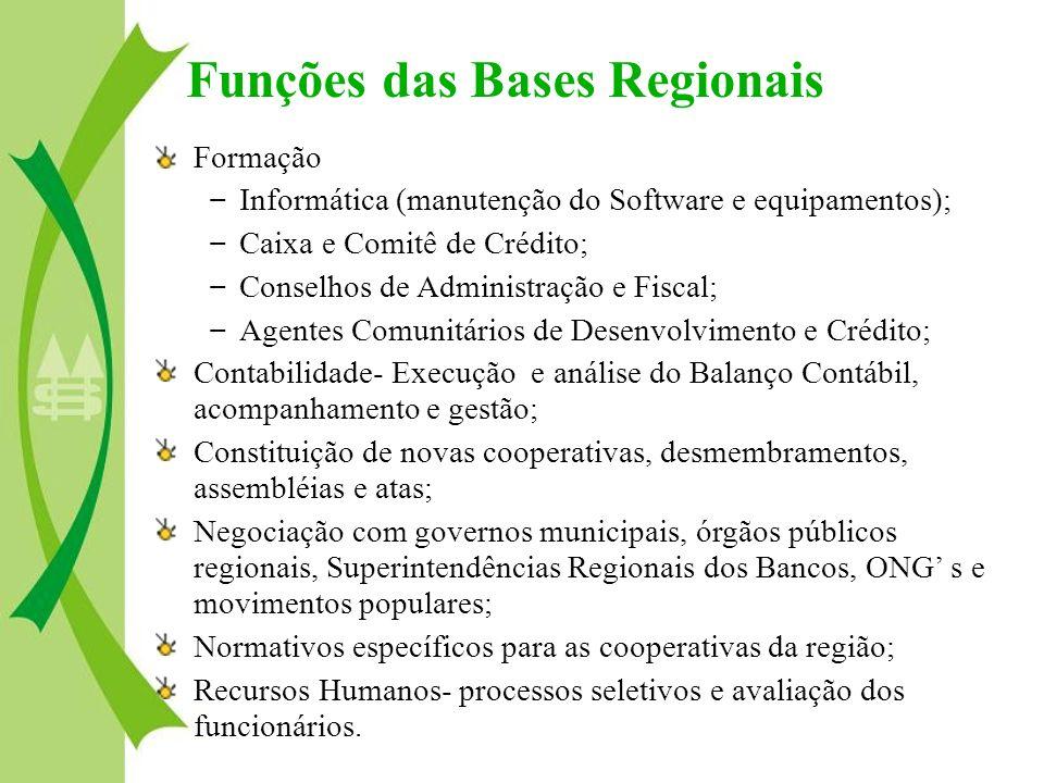 Funções das Bases Regionais