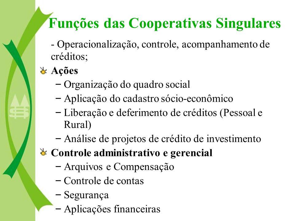Funções das Cooperativas Singulares