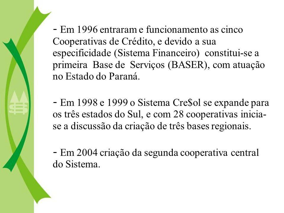 Em 1996 entraram e funcionamento as cinco Cooperativas de Crédito, e devido a sua especificidade (Sistema Financeiro) constitui-se a primeira Base de Serviços (BASER), com atuação no Estado do Paraná.