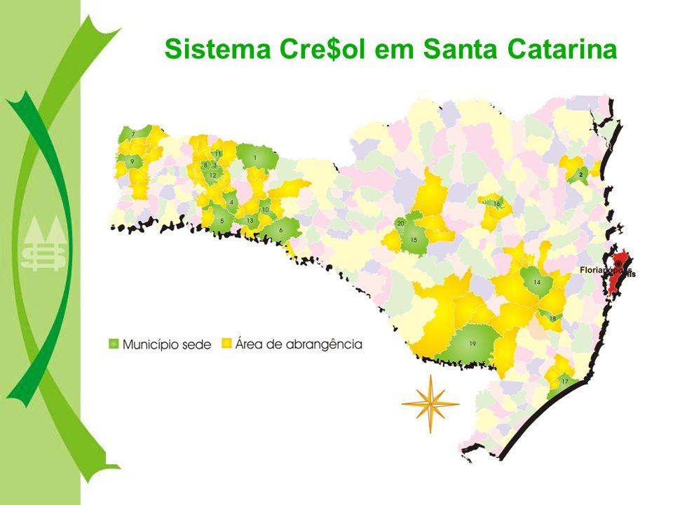 Sistema Cre$ol em Santa Catarina