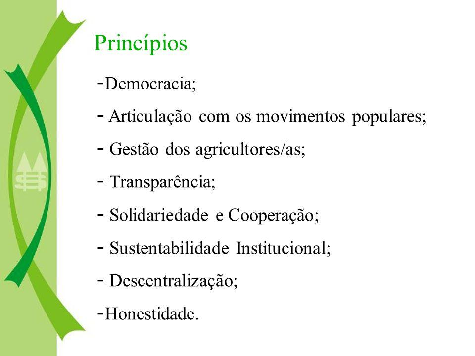 Princípios Democracia; Articulação com os movimentos populares;