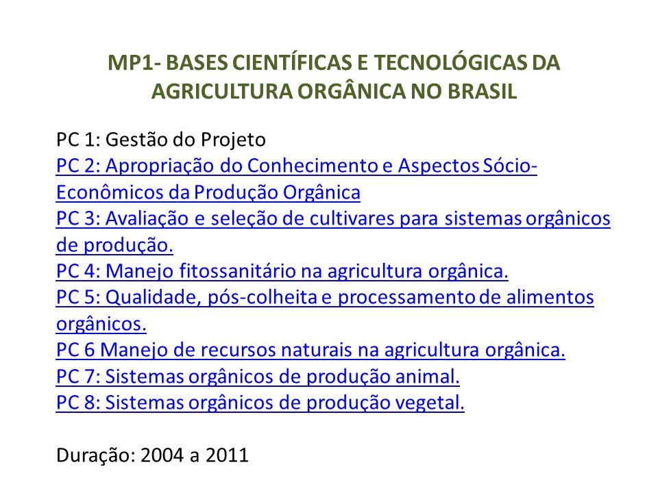 MP1- BASES CIENTÍFICAS E TECNOLÓGICAS DA AGRICULTURA ORGÂNICA NO BRASIL