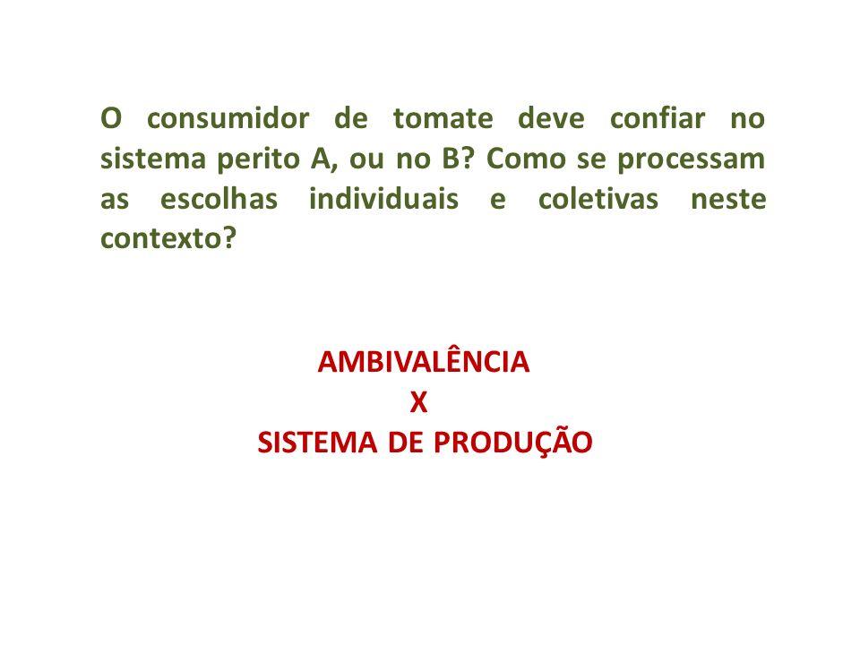 O consumidor de tomate deve confiar no sistema perito A, ou no B