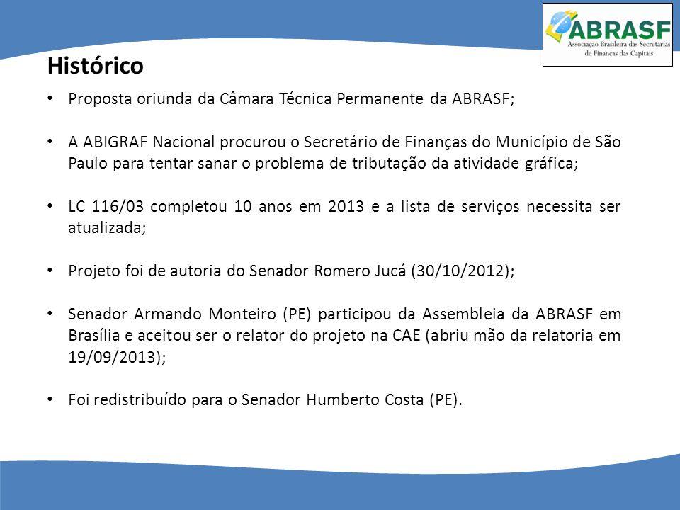 Histórico Proposta oriunda da Câmara Técnica Permanente da ABRASF;