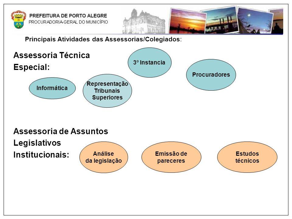 Principais Atividades das Assessorias/Colegiados: