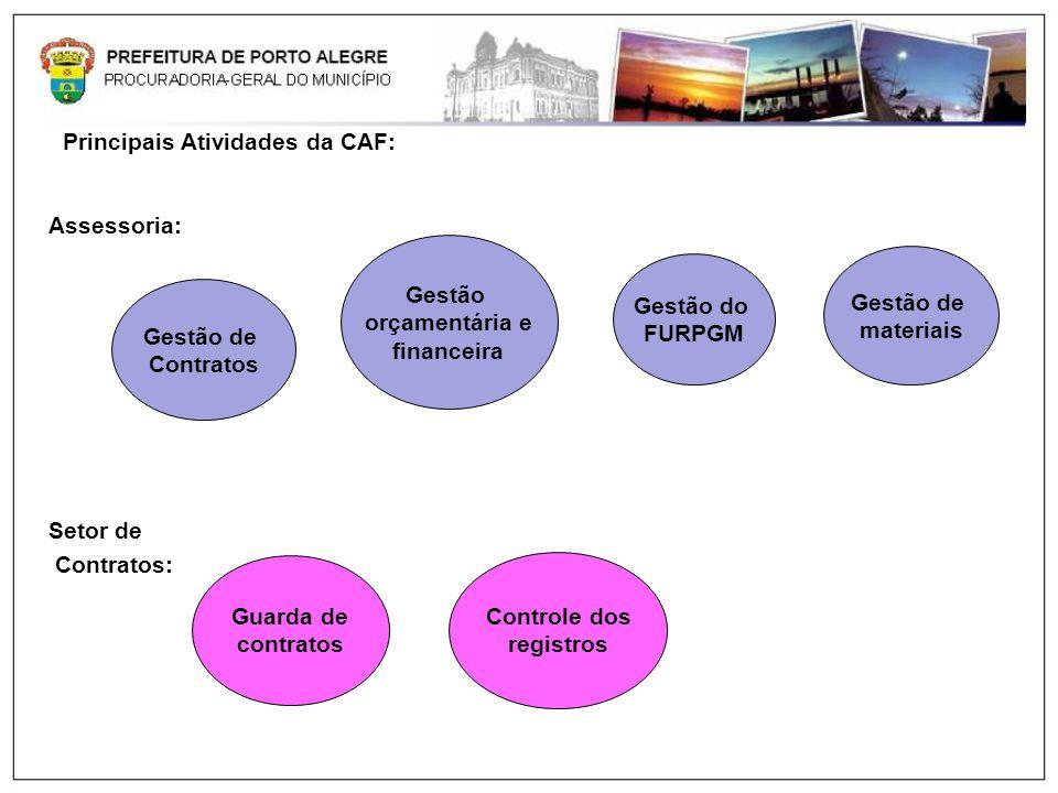 Principais Atividades da CAF: