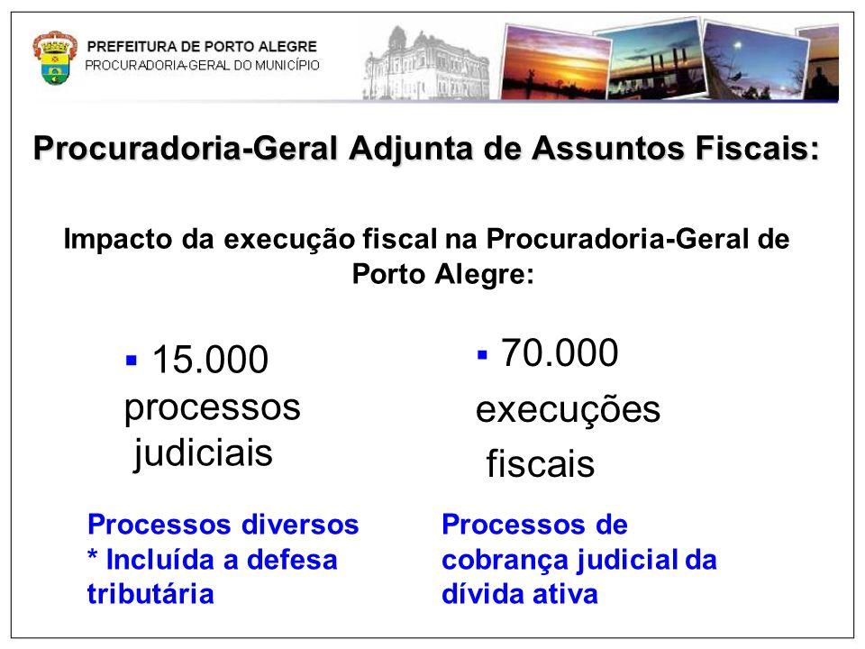 Procuradoria-Geral Adjunta de Assuntos Fiscais: