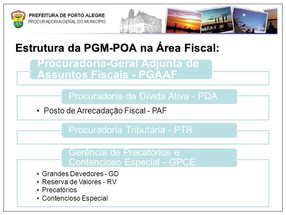 Estrutura da PGM-POA na Área Fiscal: