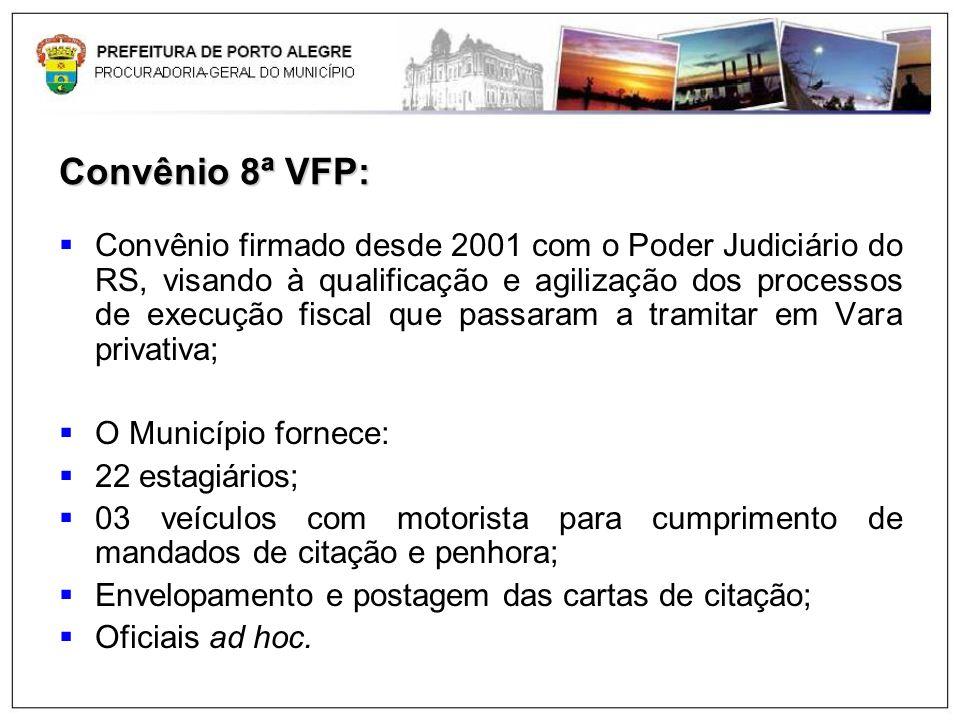 Convênio 8ª VFP: