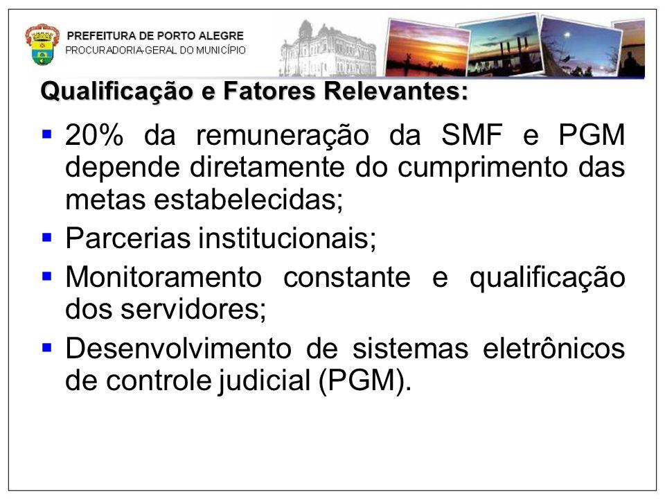 Qualificação e Fatores Relevantes: