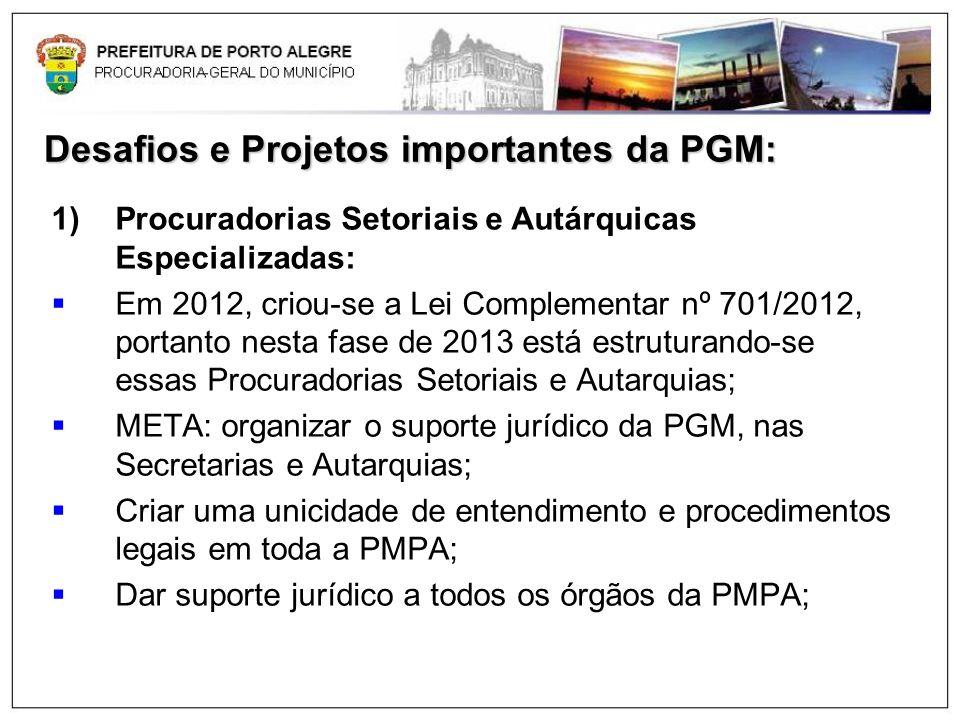 Desafios e Projetos importantes da PGM: