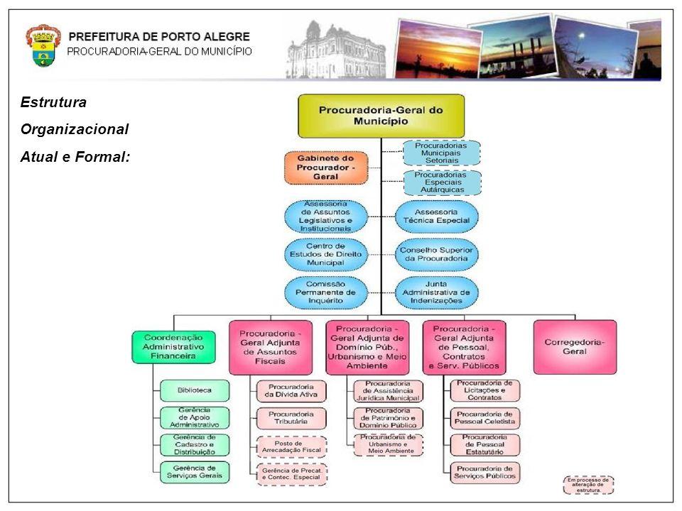 Estrutura Organizacional Atual e Formal: