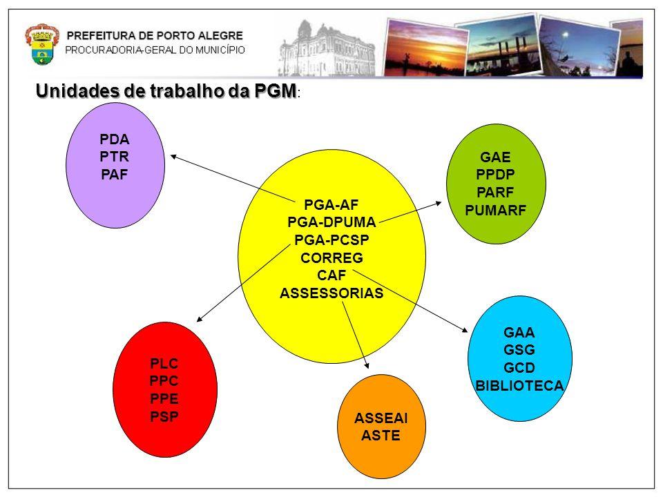 Unidades de trabalho da PGM:
