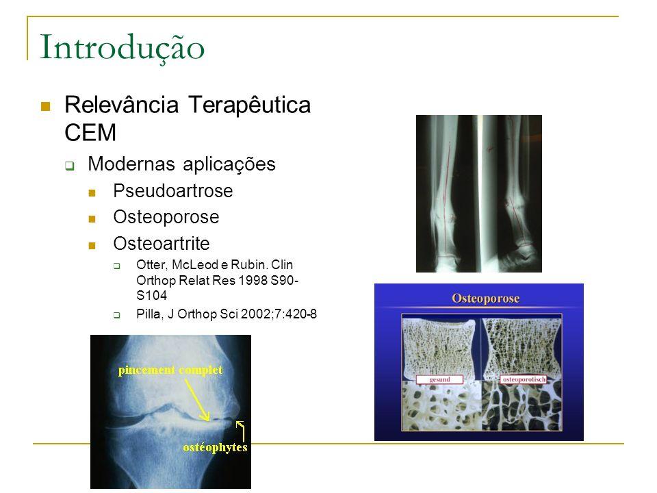 Introdução Relevância Terapêutica CEM Modernas aplicações