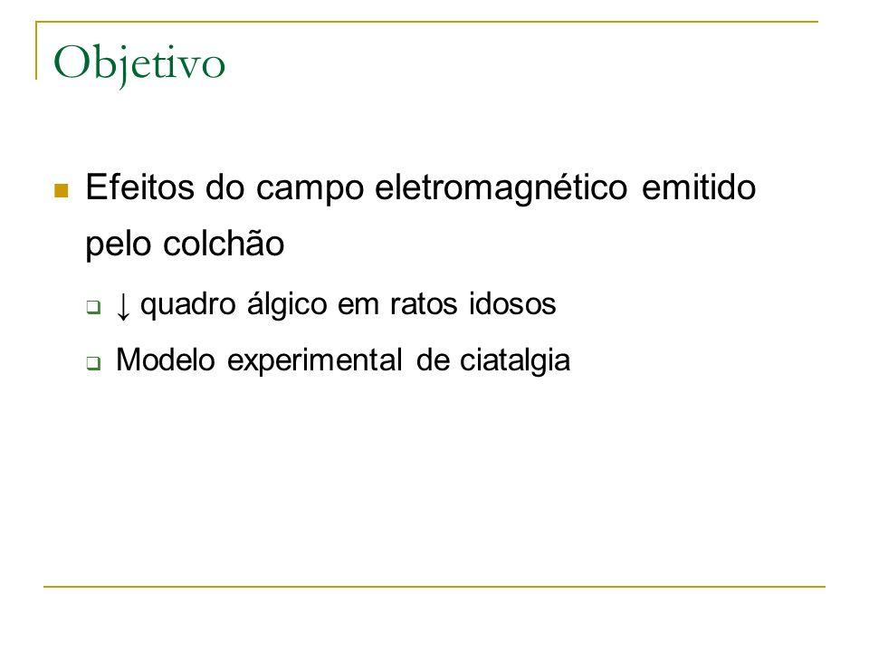 Objetivo Efeitos do campo eletromagnético emitido pelo colchão