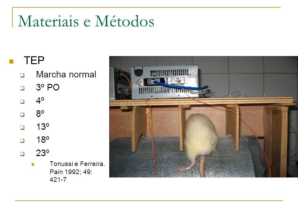 Materiais e Métodos TEP Marcha normal 3º PO 4º 8º 13º 18º 23º