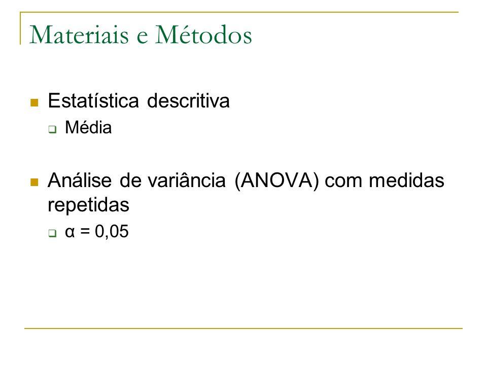 Materiais e Métodos Estatística descritiva