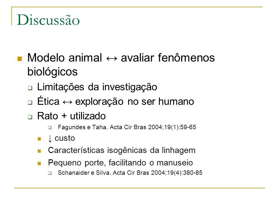 Discussão Modelo animal ↔ avaliar fenômenos biológicos