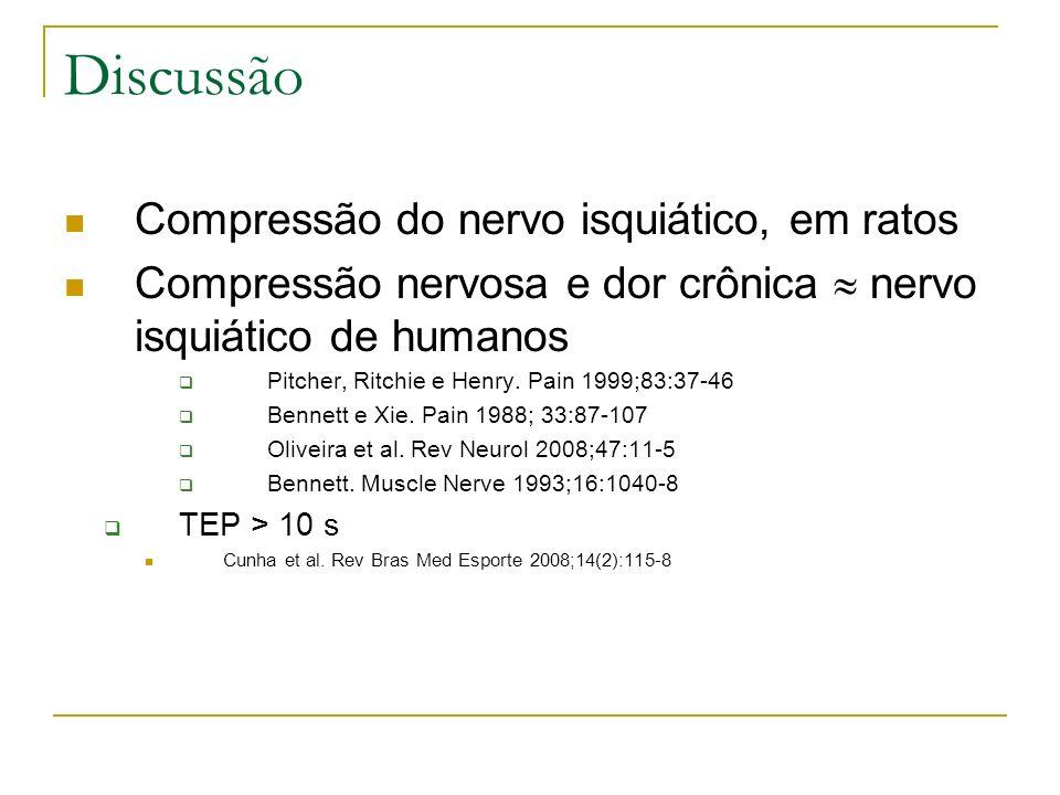 Discussão Compressão do nervo isquiático, em ratos