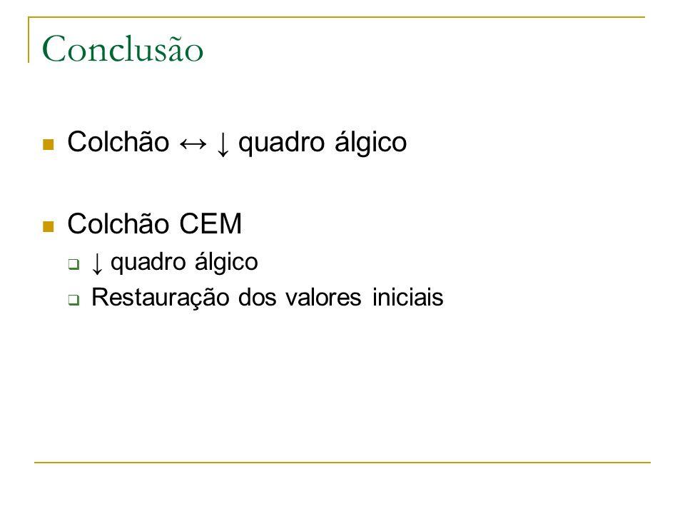 Conclusão Colchão ↔ ↓ quadro álgico Colchão CEM ↓ quadro álgico