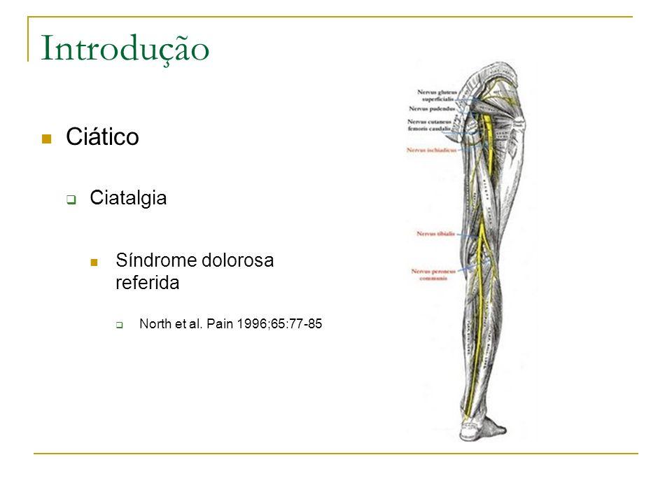 Introdução Ciático Ciatalgia Síndrome dolorosa referida