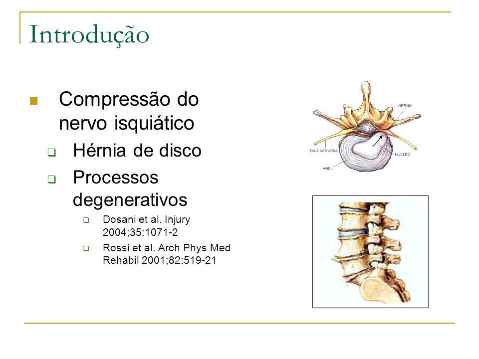 Introdução Compressão do nervo isquiático Hérnia de disco