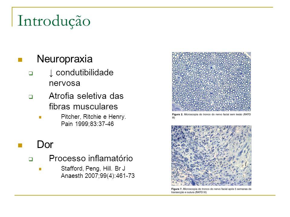 Introdução Neuropraxia Dor ↓ condutibilidade nervosa