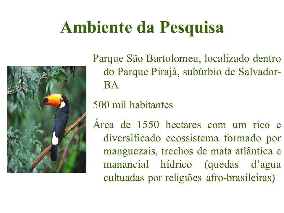 Ambiente da Pesquisa Parque São Bartolomeu, localizado dentro do Parque Pirajá, subúrbio de Salvador- BA.