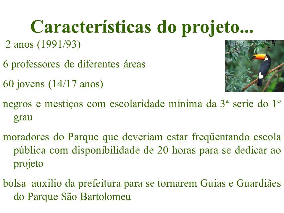 Características do projeto...