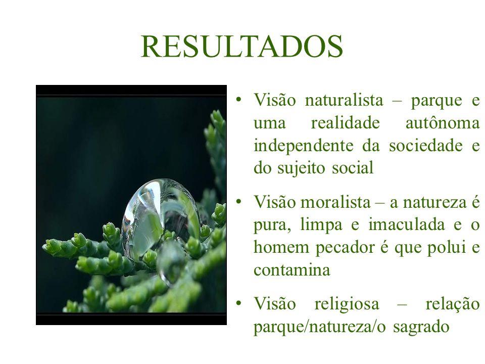 RESULTADOS Visão naturalista – parque e uma realidade autônoma independente da sociedade e do sujeito social.