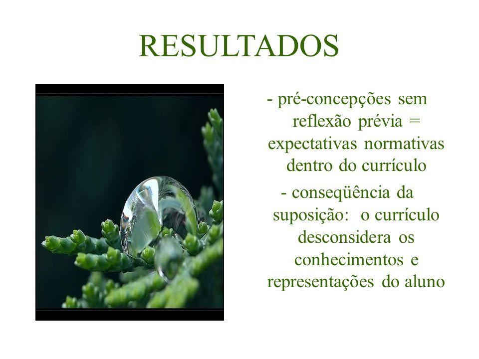 RESULTADOS - pré-concepções sem reflexão prévia = expectativas normativas dentro do currículo.
