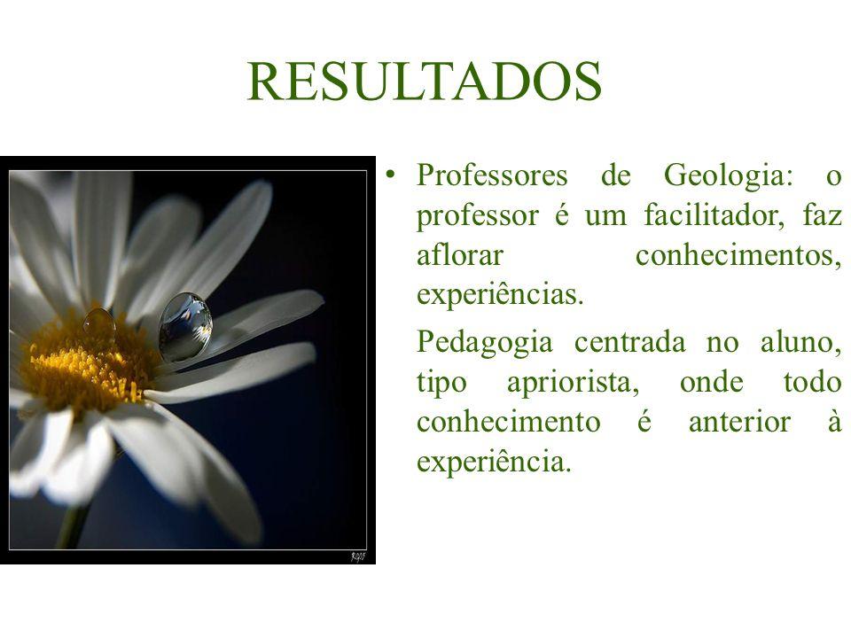 RESULTADOS Professores de Geologia: o professor é um facilitador, faz aflorar conhecimentos, experiências.