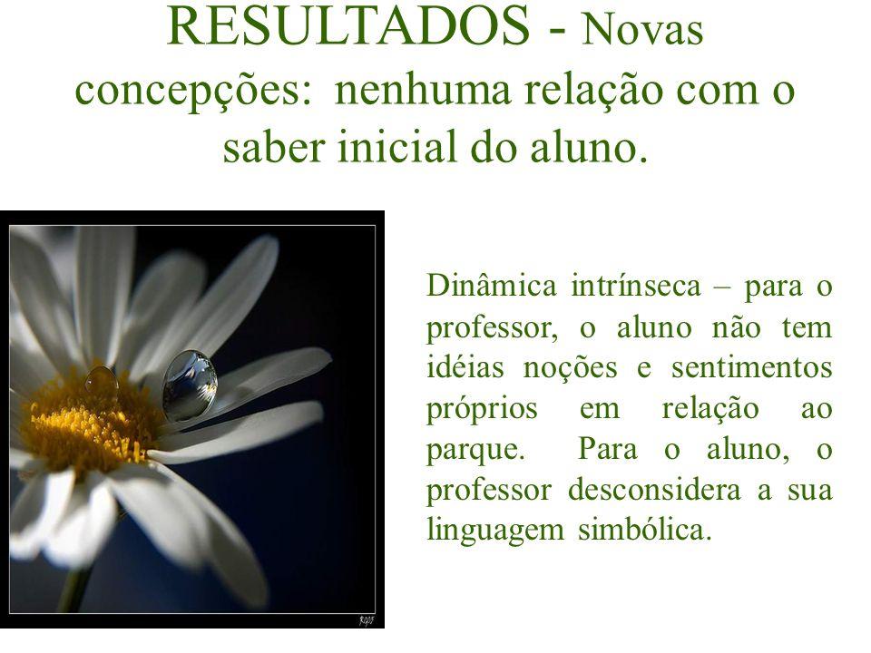 RESULTADOS - Novas concepções: nenhuma relação com o saber inicial do aluno.
