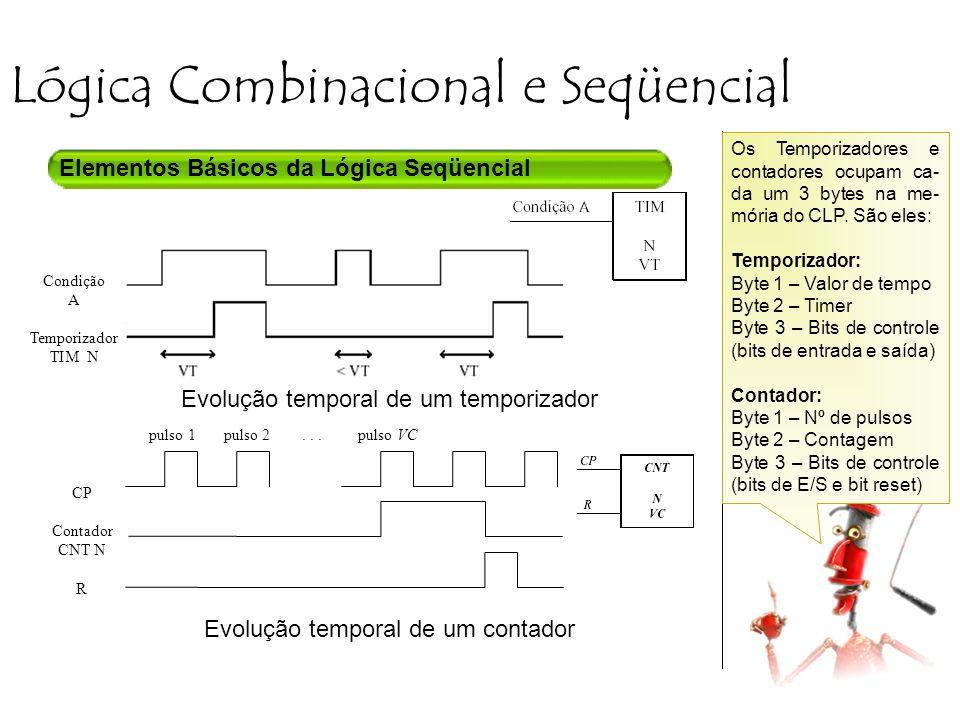 Lógica Combinacional e Seqüencial
