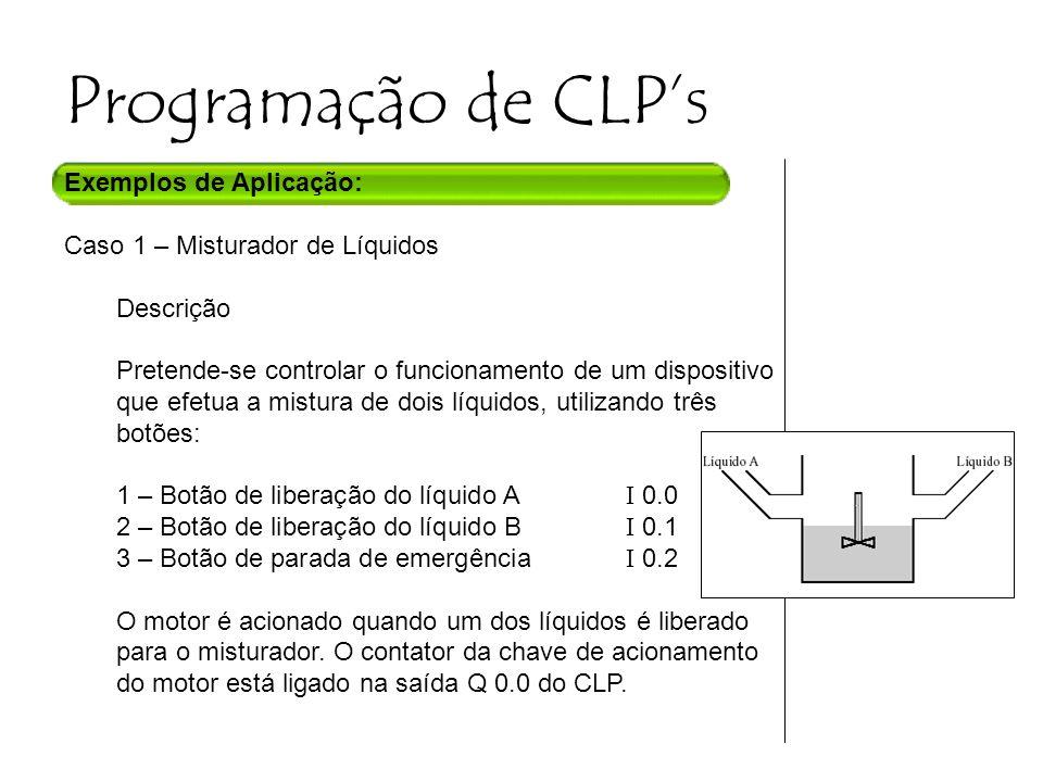 Programação de CLP's Exemplos de Aplicação: