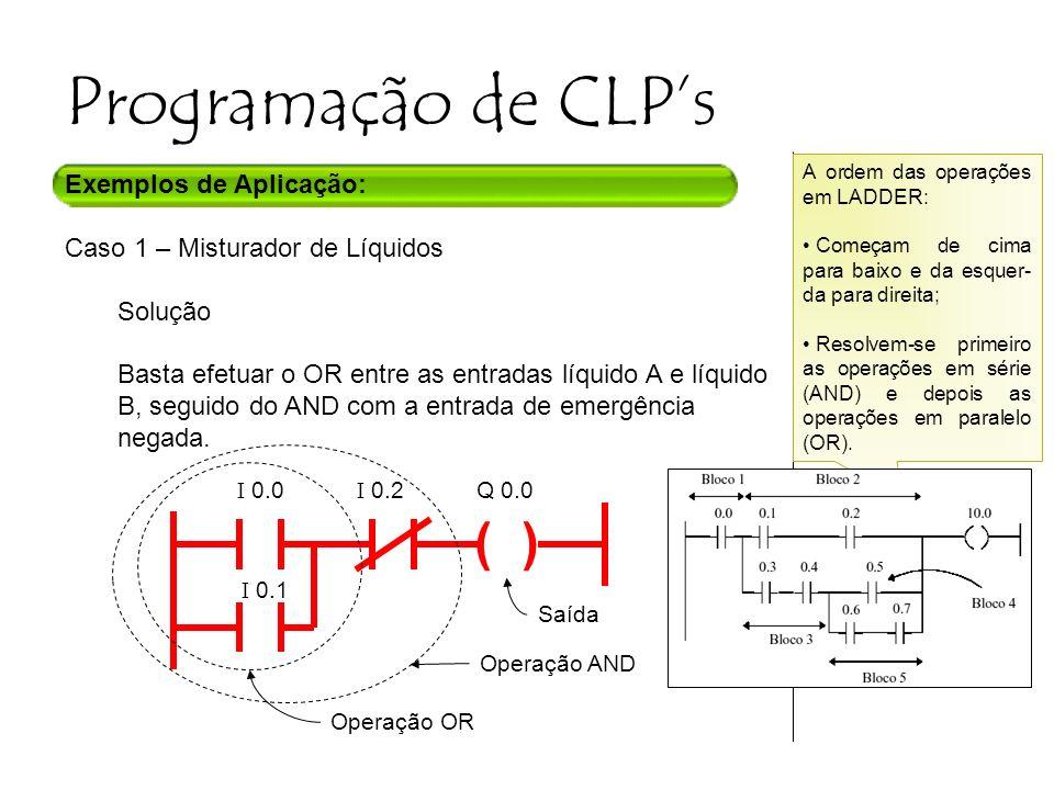 Programação de CLP's ( ) Exemplos de Aplicação: