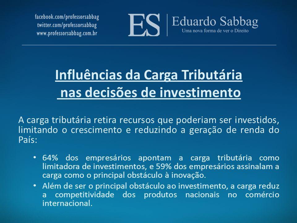 Influências da Carga Tributária nas decisões de investimento