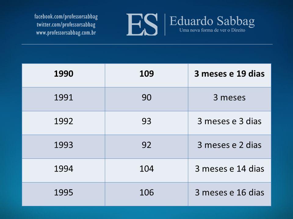 1990 109. 3 meses e 19 dias. 1991. 90. 3 meses. 1992. 93. 3 meses e 3 dias. 1993. 92. 3 meses e 2 dias.