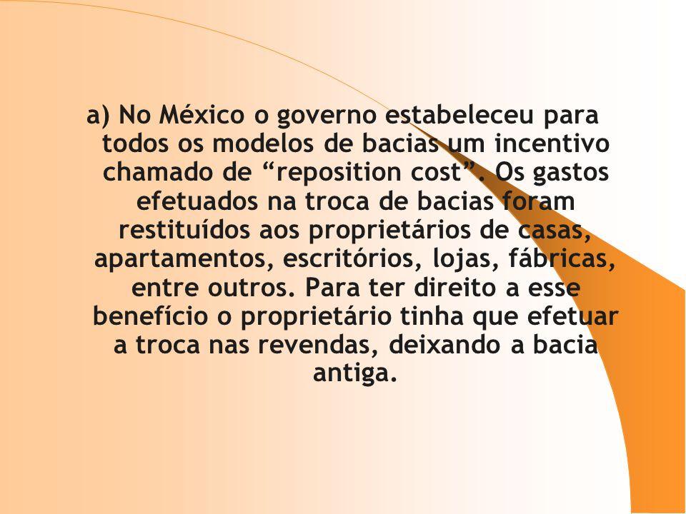a) No México o governo estabeleceu para todos os modelos de bacias um incentivo chamado de reposition cost .