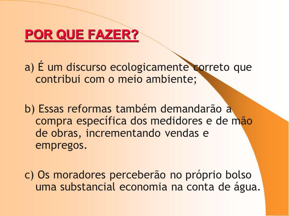 POR QUE FAZER a) É um discurso ecologicamente correto que contribui com o meio ambiente;