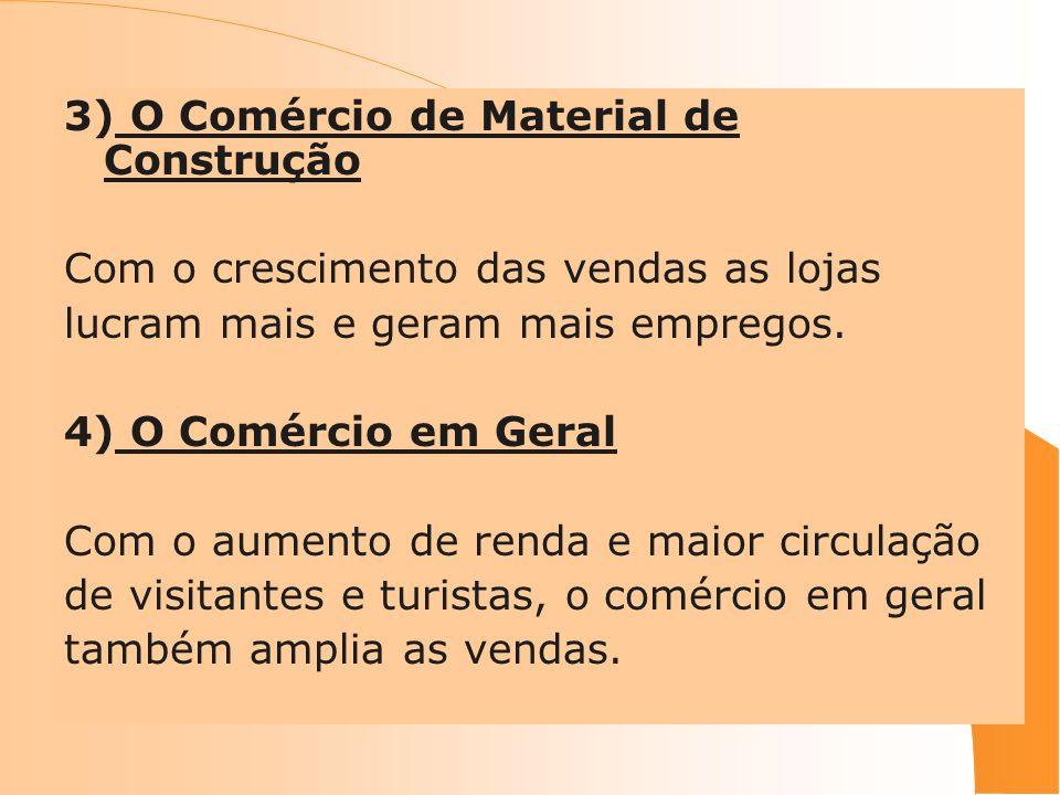 3) O Comércio de Material de Construção