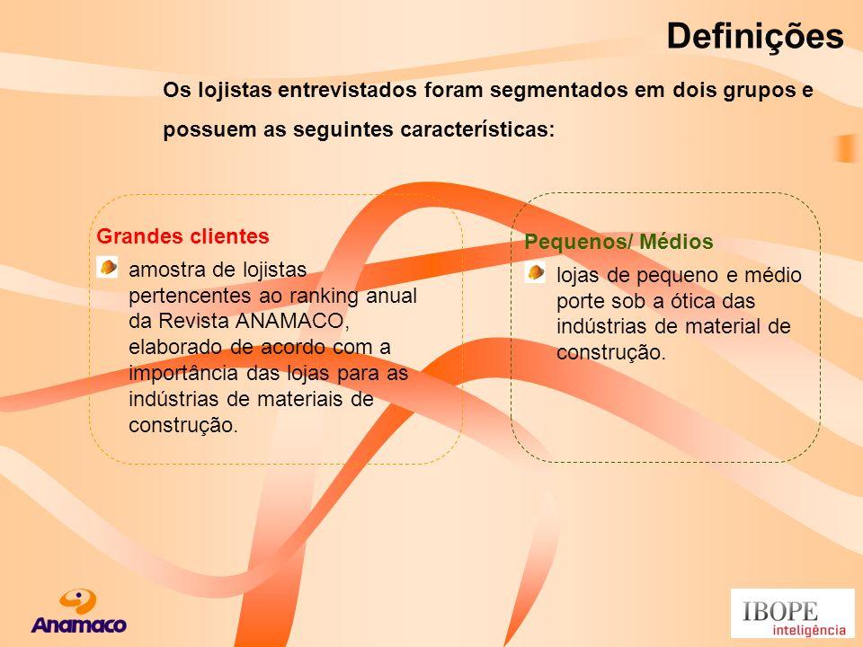 Definições Os lojistas entrevistados foram segmentados em dois grupos e possuem as seguintes características: