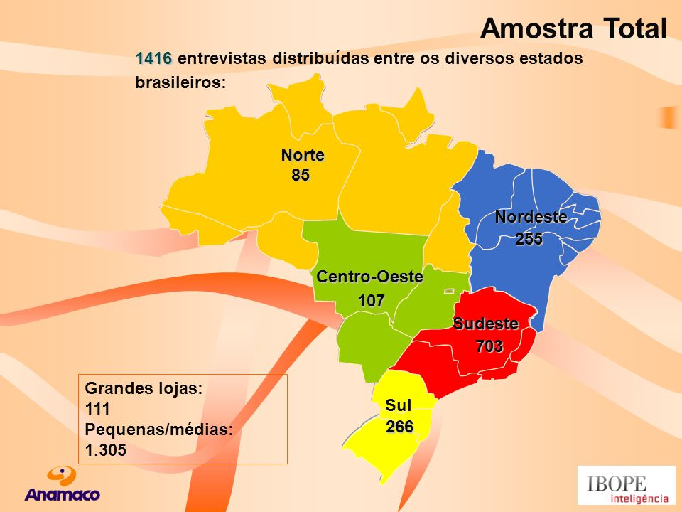 Amostra Total 1416 entrevistas distribuídas entre os diversos estados brasileiros: Norte. 85. Nordeste.