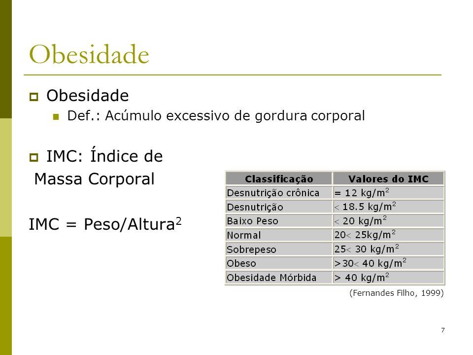 Obesidade Obesidade IMC: Índice de Massa Corporal IMC = Peso/Altura2