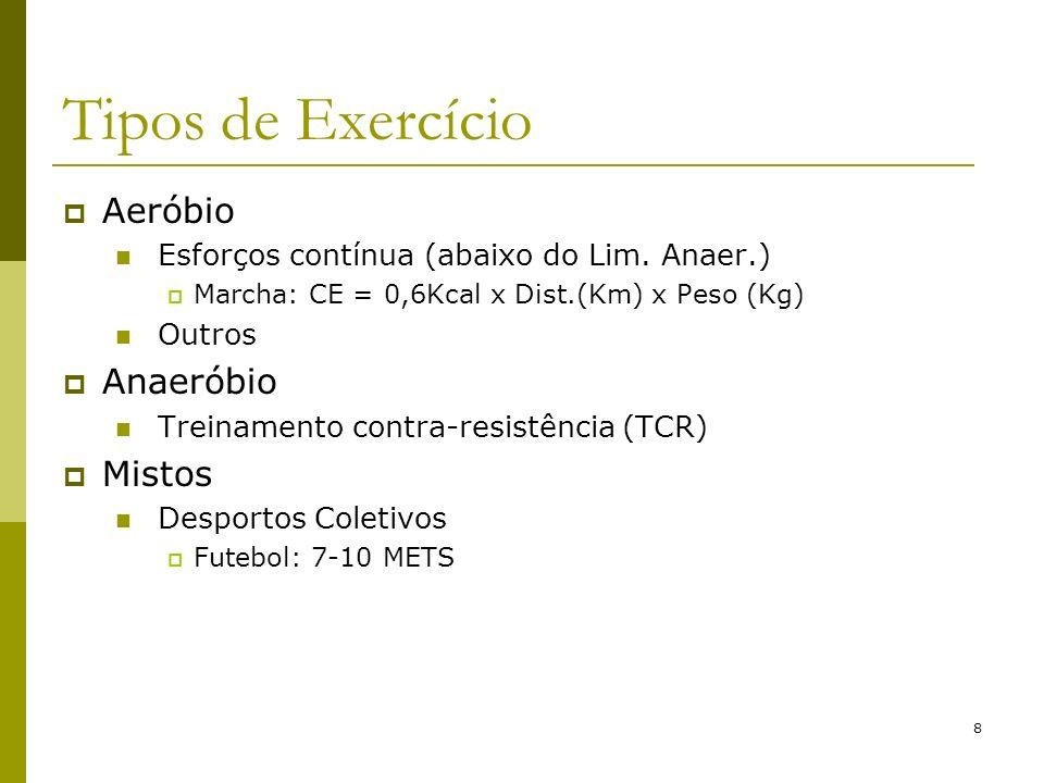 Tipos de Exercício Aeróbio Anaeróbio Mistos