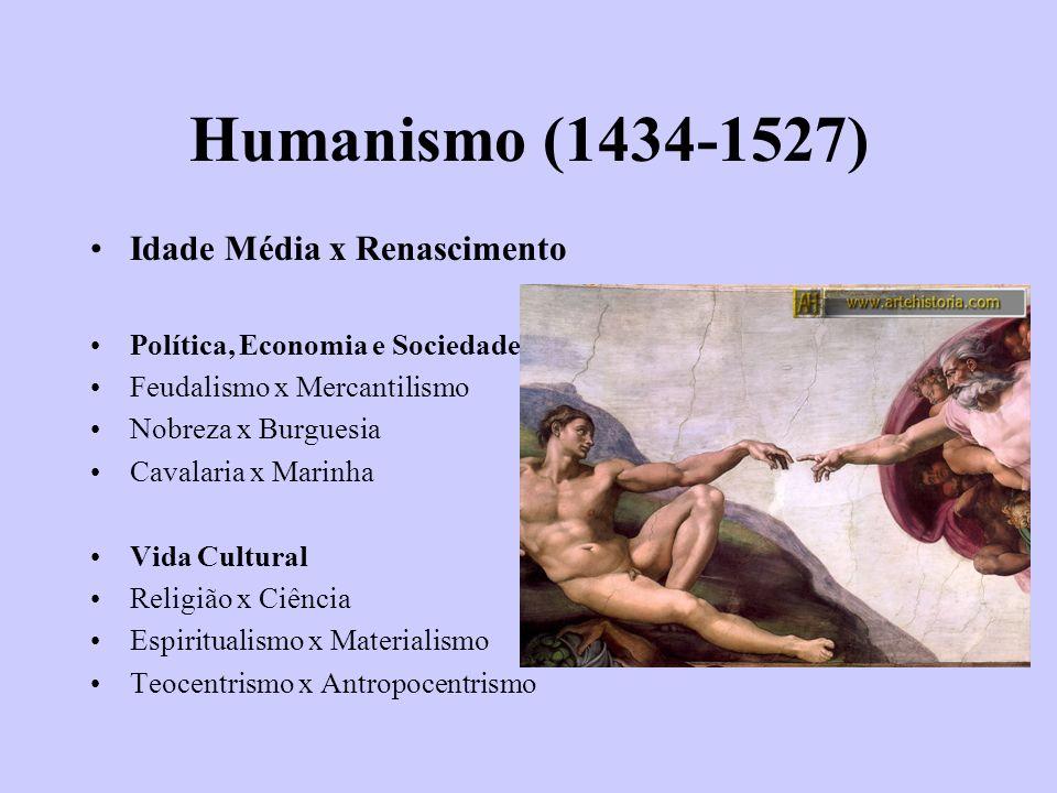 Humanismo (1434-1527) Idade Média x Renascimento
