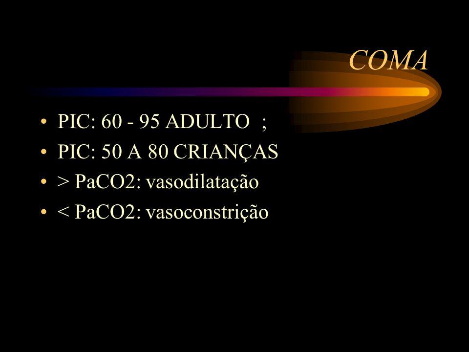 COMA PIC: 60 - 95 ADULTO ; PIC: 50 A 80 CRIANÇAS