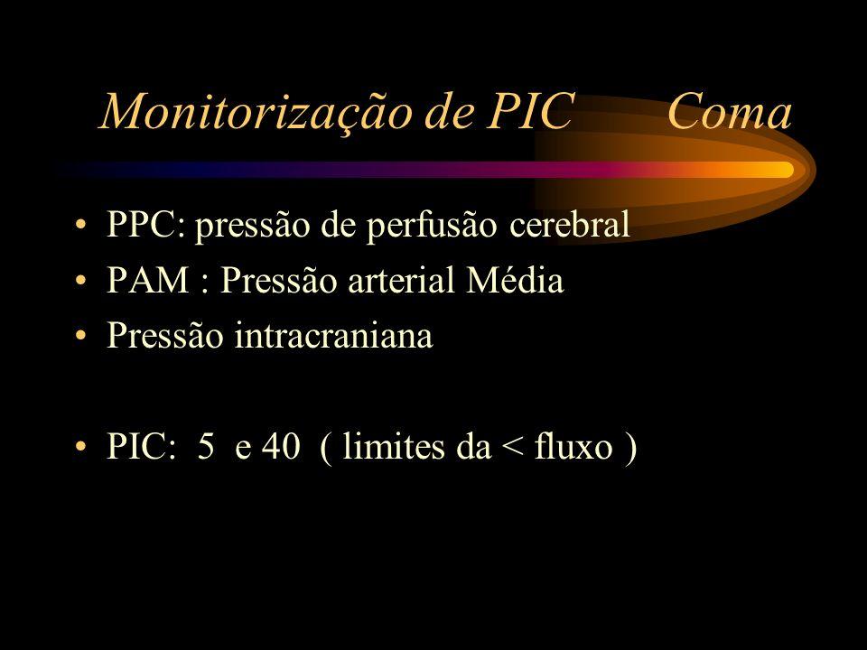 Monitorização de PIC Coma