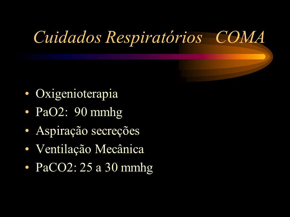 Cuidados Respiratórios COMA