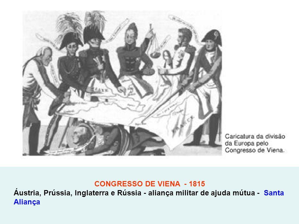 CONGRESSO DE VIENA - 1815 Áustria, Prússia, Inglaterra e Rússia - aliança militar de ajuda mútua - Santa Aliança.